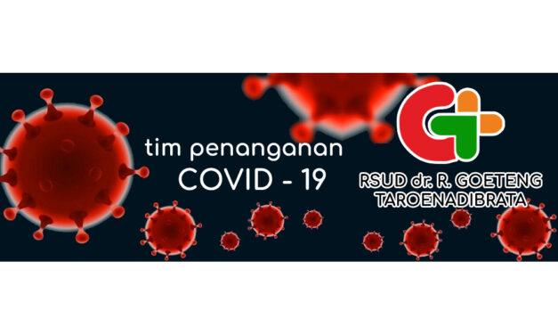 Data Kasus Covid-19 di RSUD dr. R. Goeteng Taroenadibarta Purbalingga
