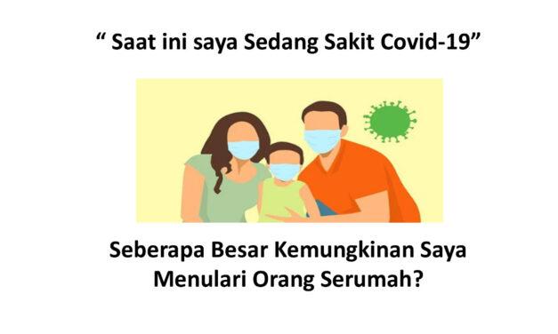 Resiko Penularan COVID 19
